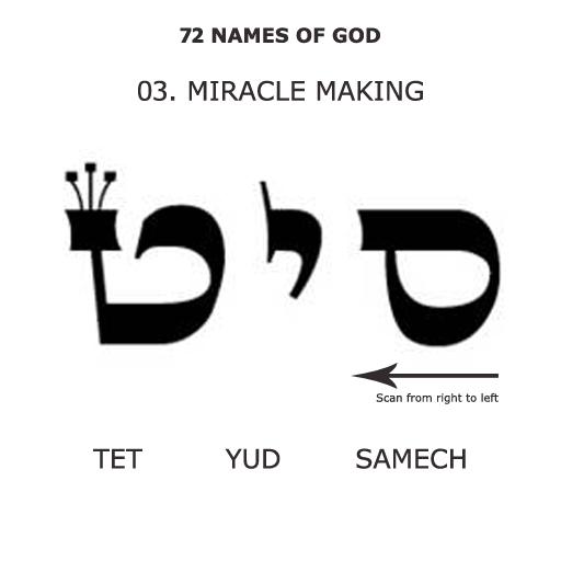 03-miracle-making