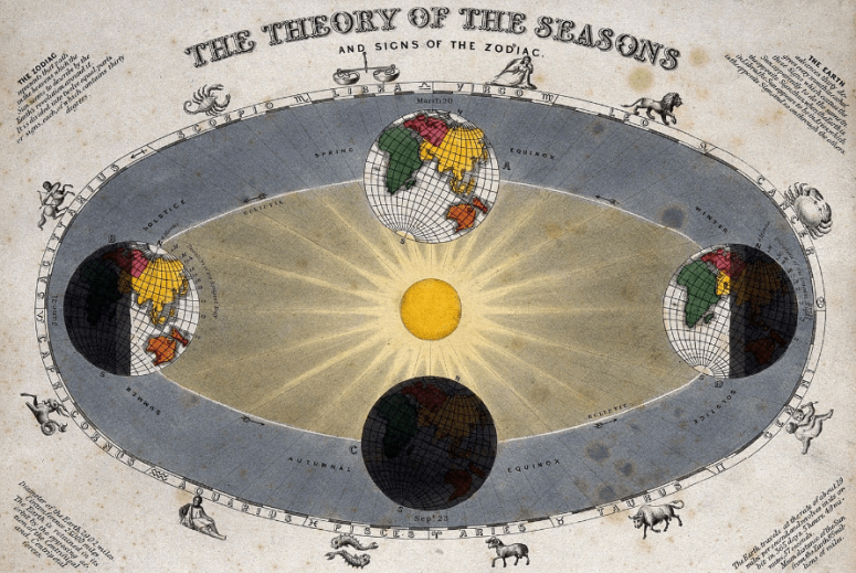 the theory of the seasons
