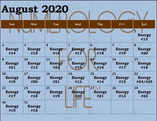 2020 AUG